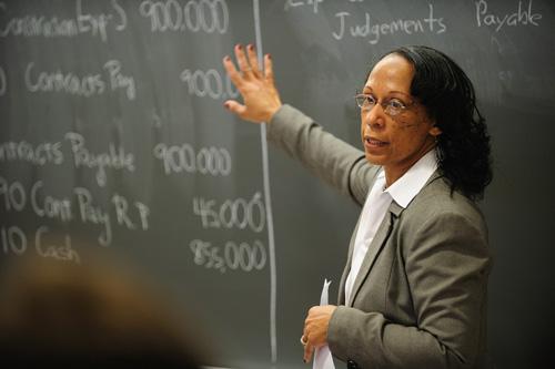 Teaching Finance